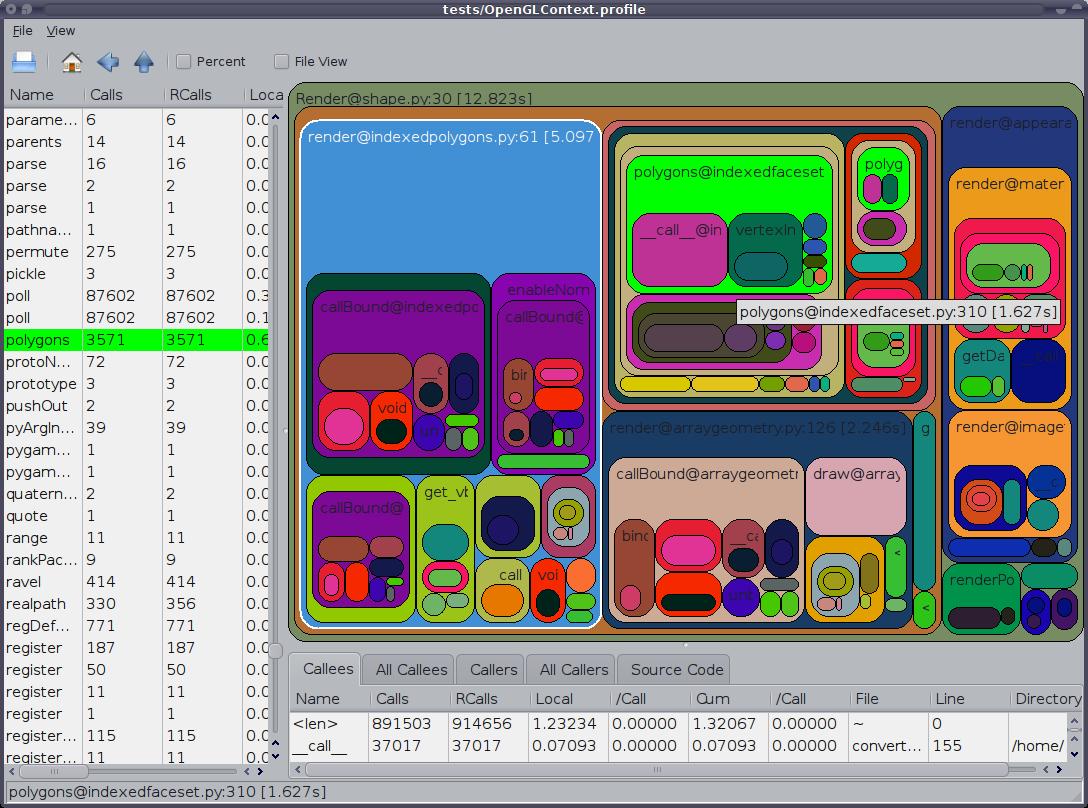 Screenshort of RunSnakeRun